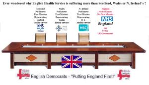 English Health Negotiation table 1.4